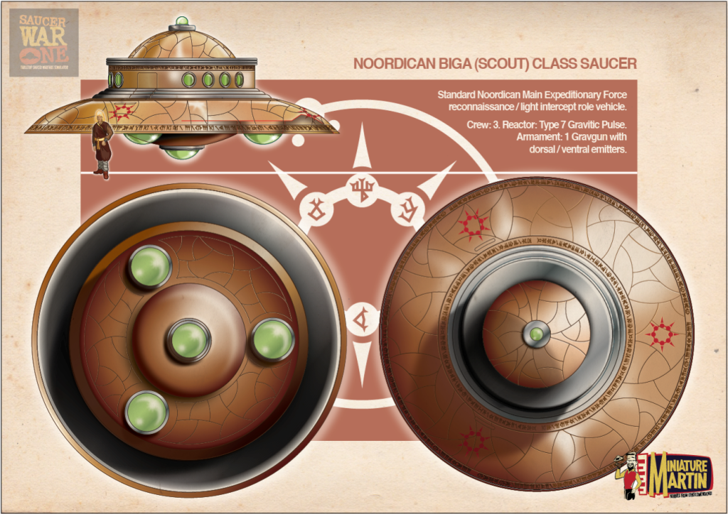 Biga flying saucer 3-view