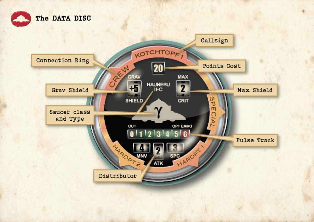 Saucer War One Data Disc